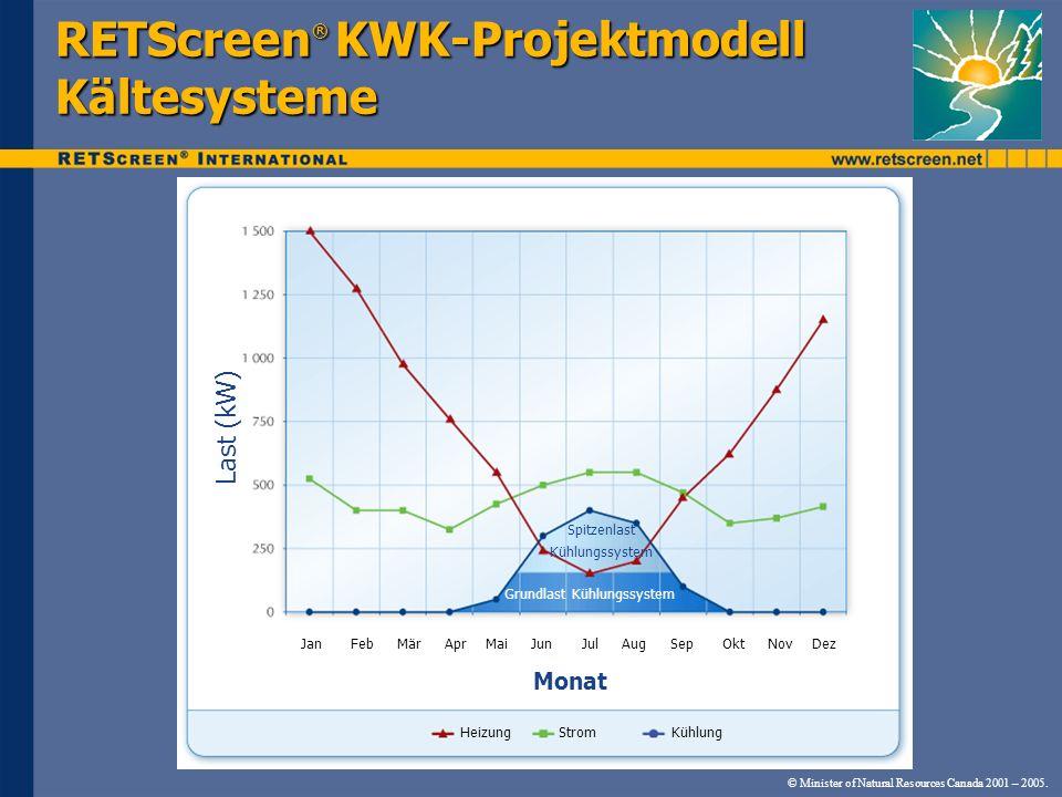 RETScreen® KWK-Projektmodell Kältesysteme