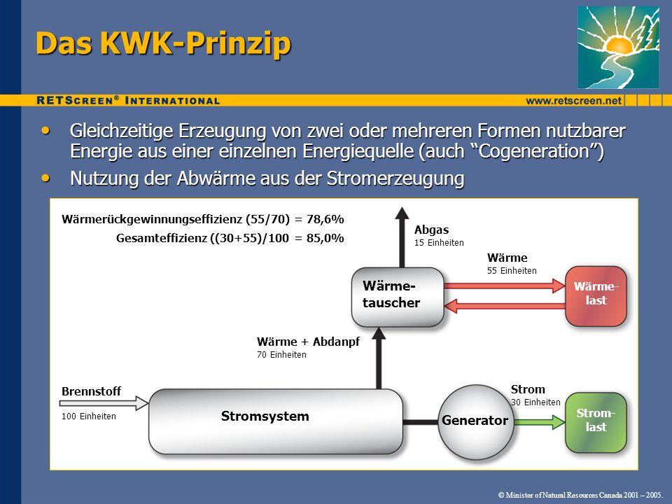 Das KWK-Prinzip Gleichzeitige Erzeugung von zwei oder mehreren Formen nutzbarer Energie aus einer einzelnen Energiequelle (auch Cogeneration )