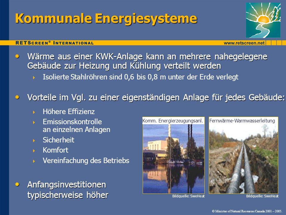 Kommunale Energiesysteme