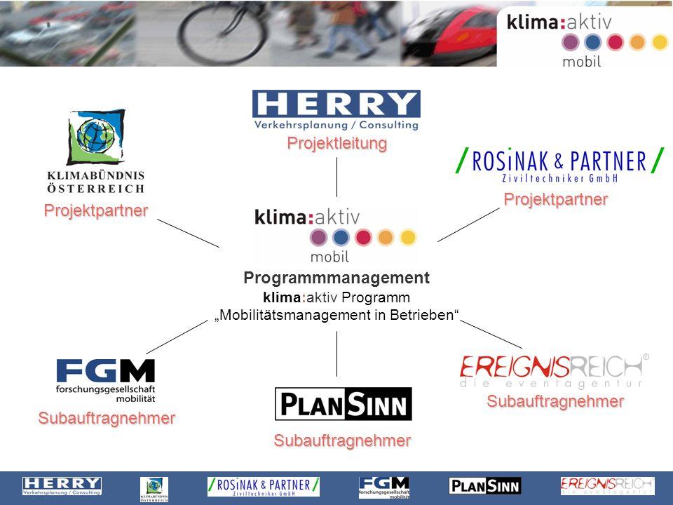 """Projektleitung Projektpartner. Projektpartner. Programmmanagement klima:aktiv Programm """"Mobilitätsmanagement in Betrieben"""