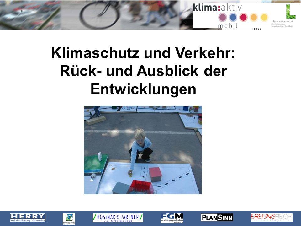Klimaschutz und Verkehr: