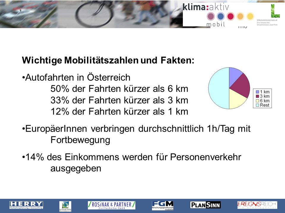 Wichtige Mobilitätszahlen und Fakten: