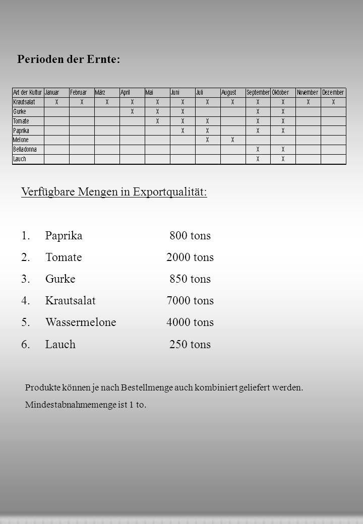 Verfügbare Mengen in Exportqualität: