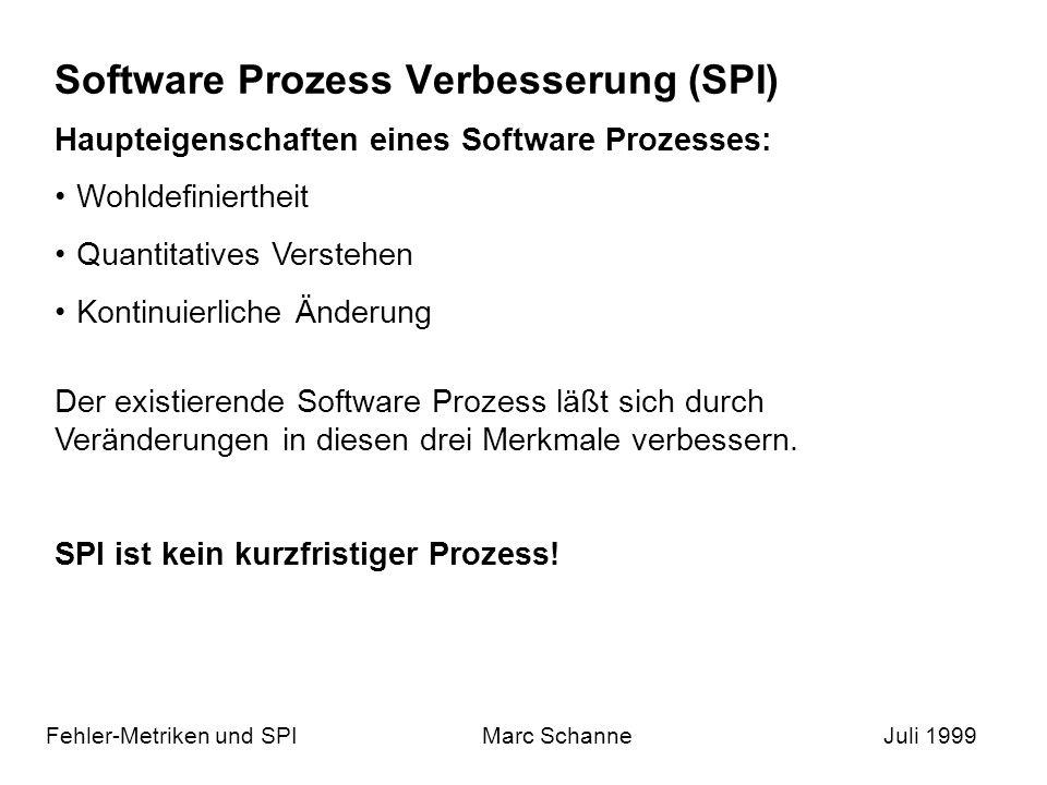 Software Prozess Verbesserung (SPI)