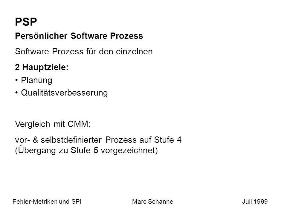 PSP Persönlicher Software Prozess Software Prozess für den einzelnen