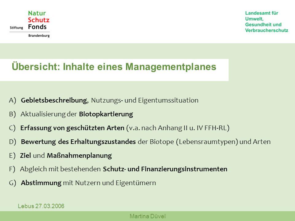Übersicht: Inhalte eines Managementplanes
