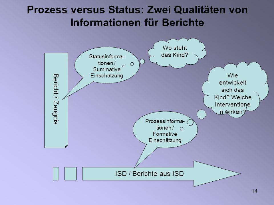 Prozess versus Status: Zwei Qualitäten von Informationen für Berichte