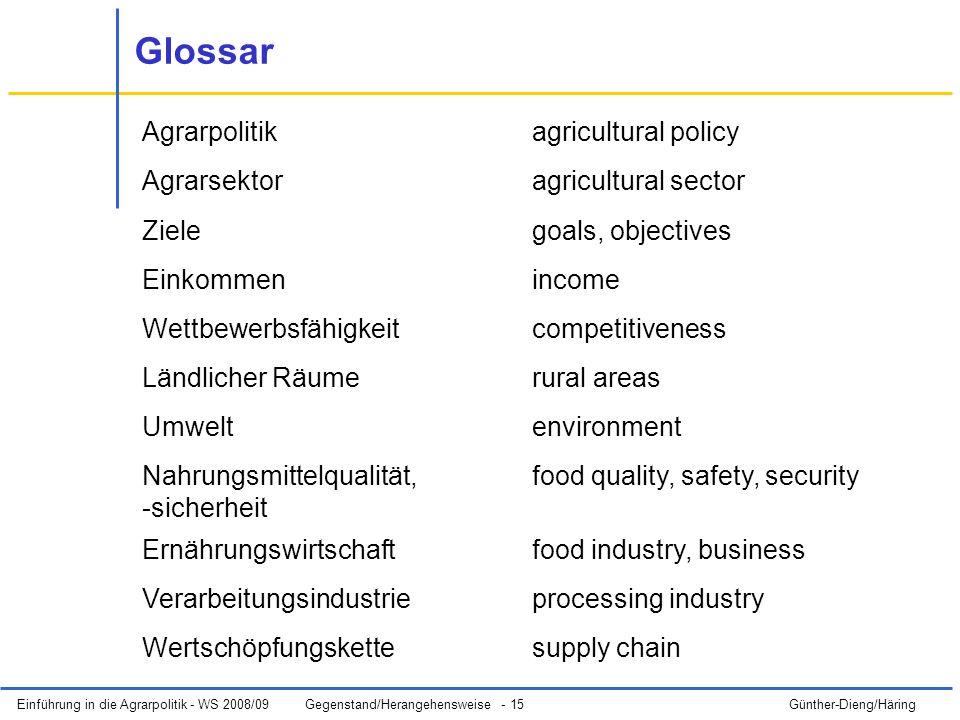 Glossar Agrarpolitik agricultural policy Agrarsektor