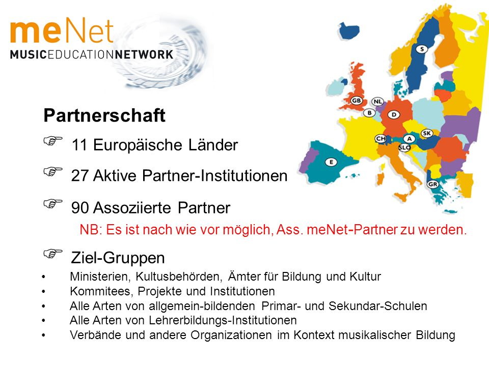 27 Aktive Partner-Institutionen  90 Assoziierte Partner