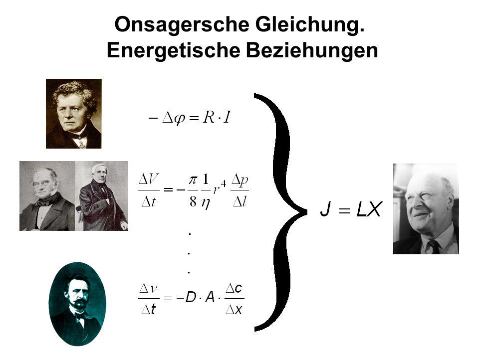 Onsagersche Gleichung. Energetische Beziehungen