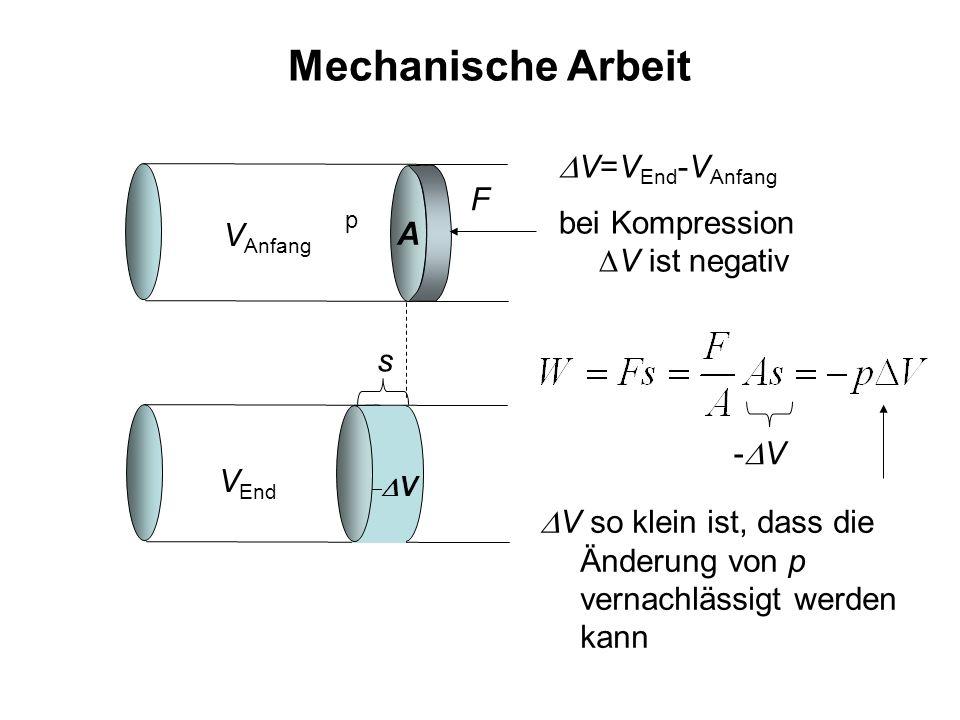 Mechanische Arbeit DV=VEnd-VAnfang bei Kompression DV ist negativ F A