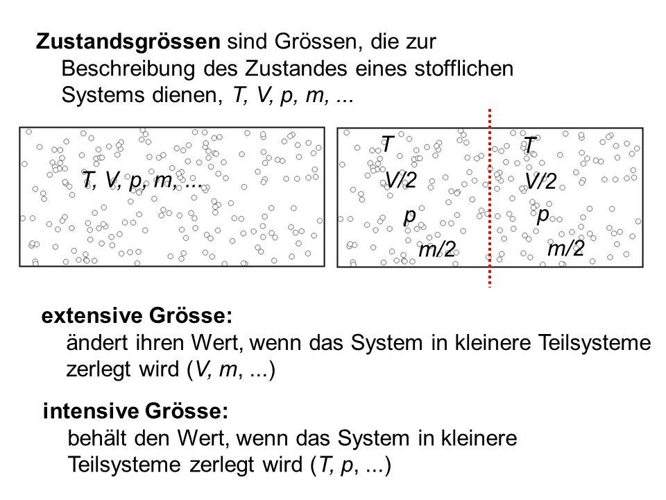 Zustandsgrössen sind Grössen, die zur Beschreibung des Zustandes eines stofflichen Systems dienen, T, V, p, m, ...