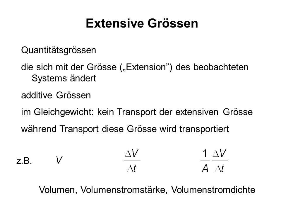 Volumen, Volumenstromstärke, Volumenstromdichte