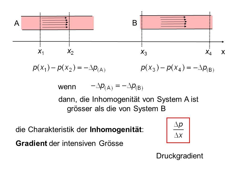 A B. x1. x2. x3. x4. x. wenn. dann, die Inhomogenität von System A ist grösser als die von System B.
