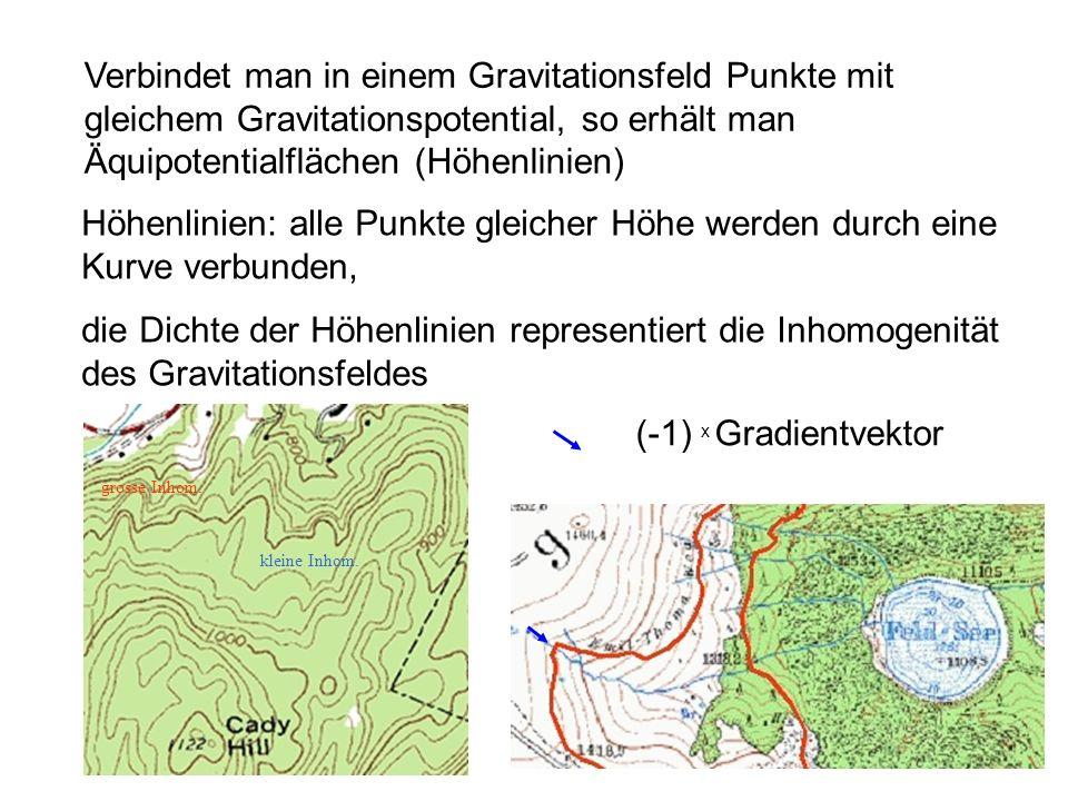 Verbindet man in einem Gravitationsfeld Punkte mit gleichem Gravitationspotential, so erhält man Äquipotentialflächen (Höhenlinien)