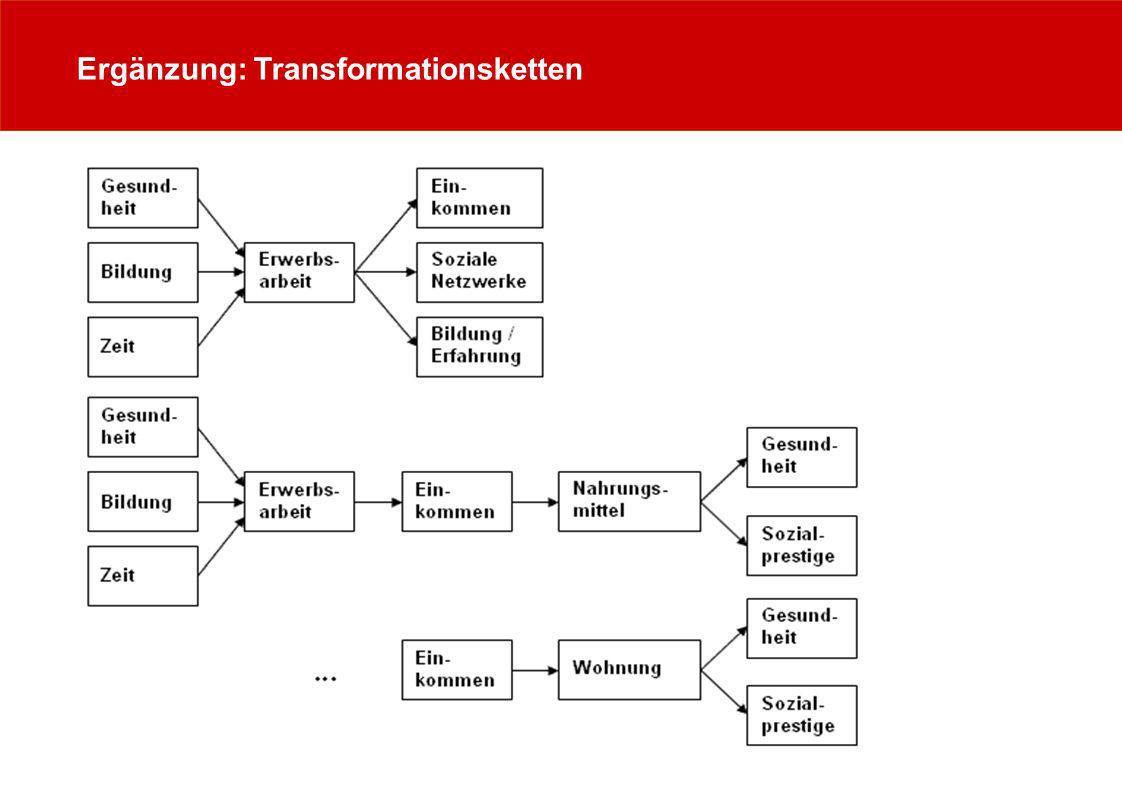 Ergänzung: Transformationsketten