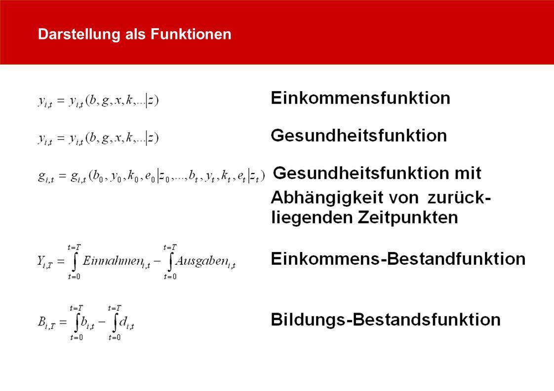 Darstellung als Funktionen