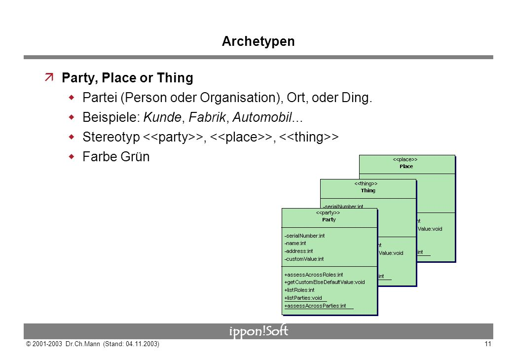 Archetypen Party, Place or Thing. Partei (Person oder Organisation), Ort, oder Ding. Beispiele: Kunde, Fabrik, Automobil...