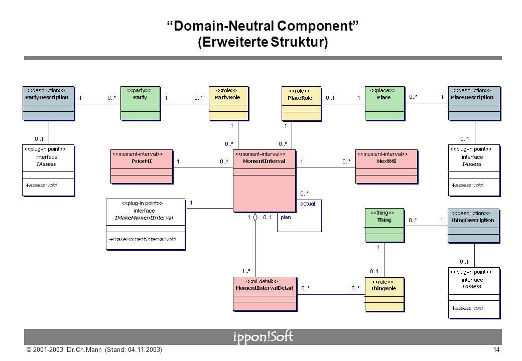 Domain-Neutral Component (Erweiterte Struktur)
