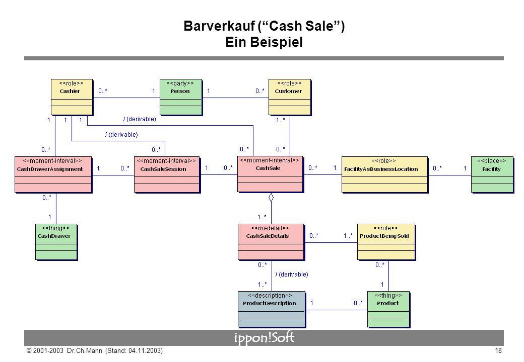 Barverkauf ( Cash Sale ) Ein Beispiel