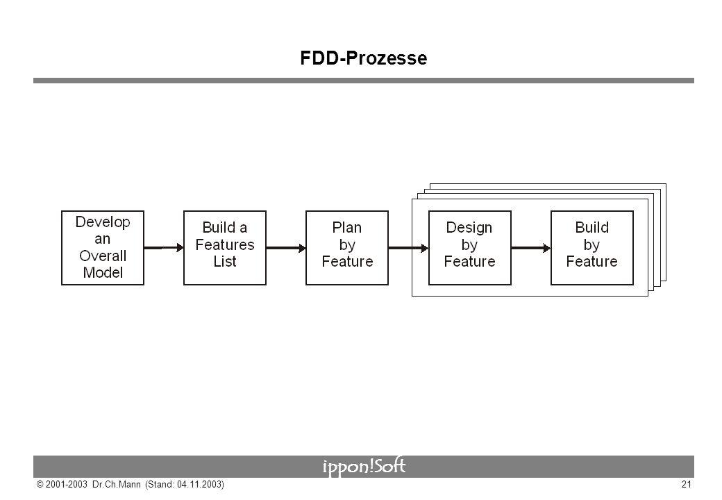 FDD-Prozesse