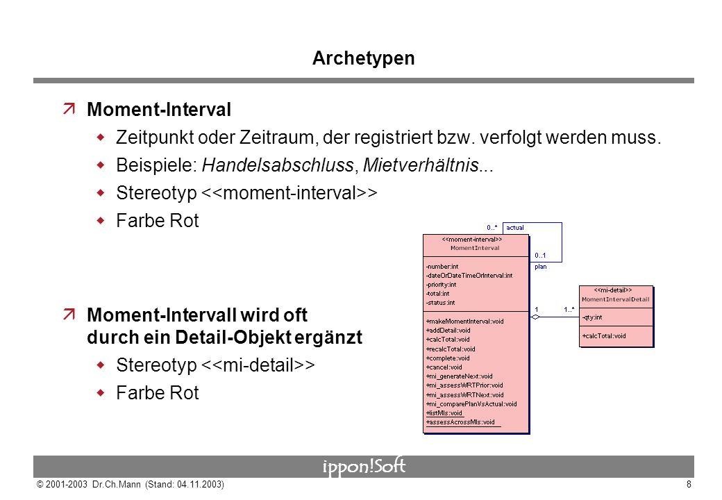 Archetypen Moment-Interval. Zeitpunkt oder Zeitraum, der registriert bzw. verfolgt werden muss. Beispiele: Handelsabschluss, Mietverhältnis...