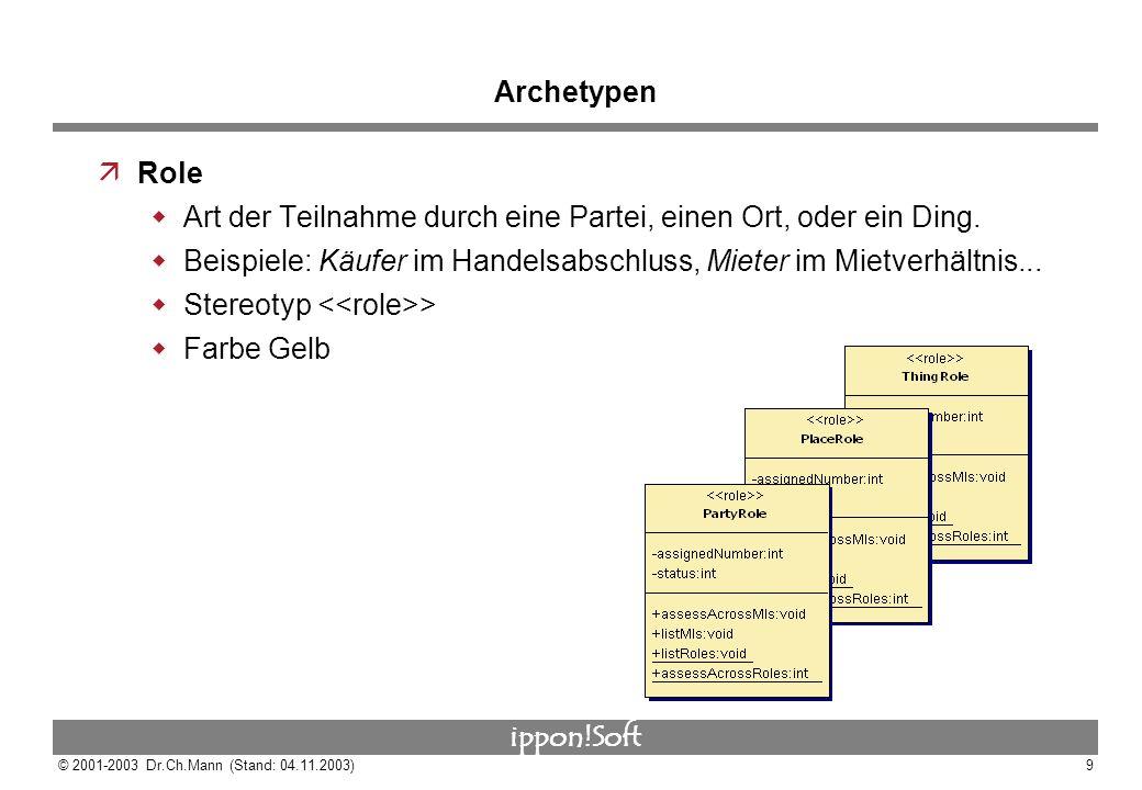Archetypen Role. Art der Teilnahme durch eine Partei, einen Ort, oder ein Ding. Beispiele: Käufer im Handelsabschluss, Mieter im Mietverhältnis...