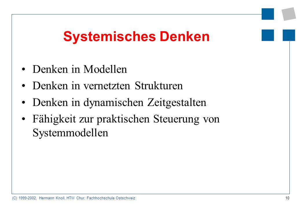 Systemisches Denken Denken in Modellen Denken in vernetzten Strukturen