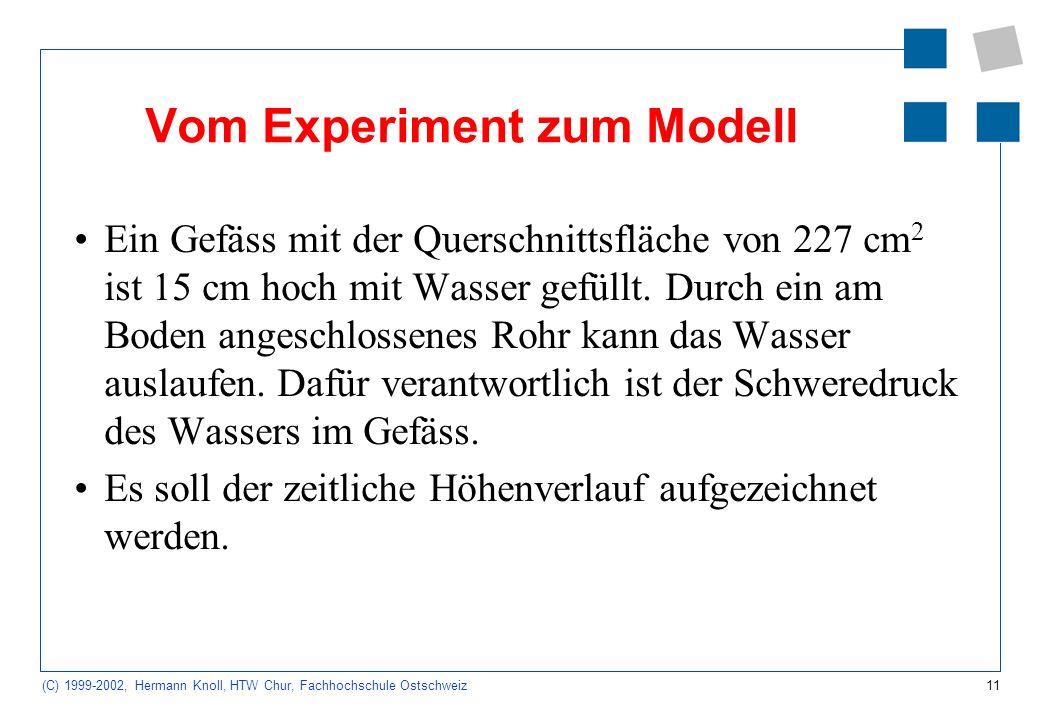 Vom Experiment zum Modell