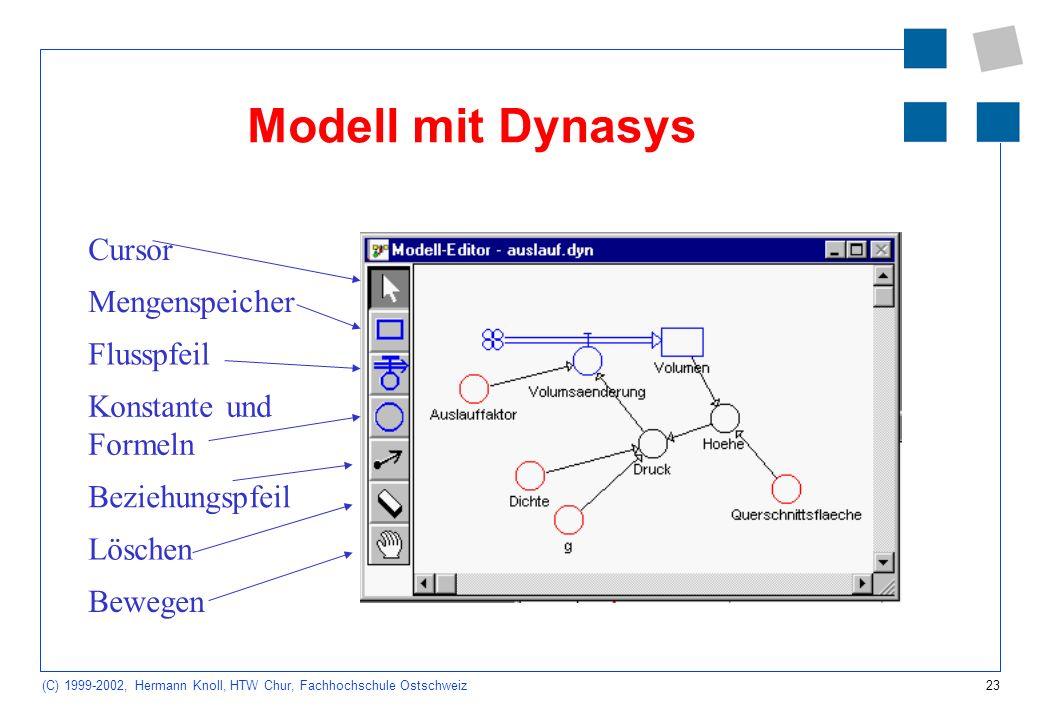 Modell mit Dynasys Cursor Mengenspeicher Flusspfeil Konstante und
