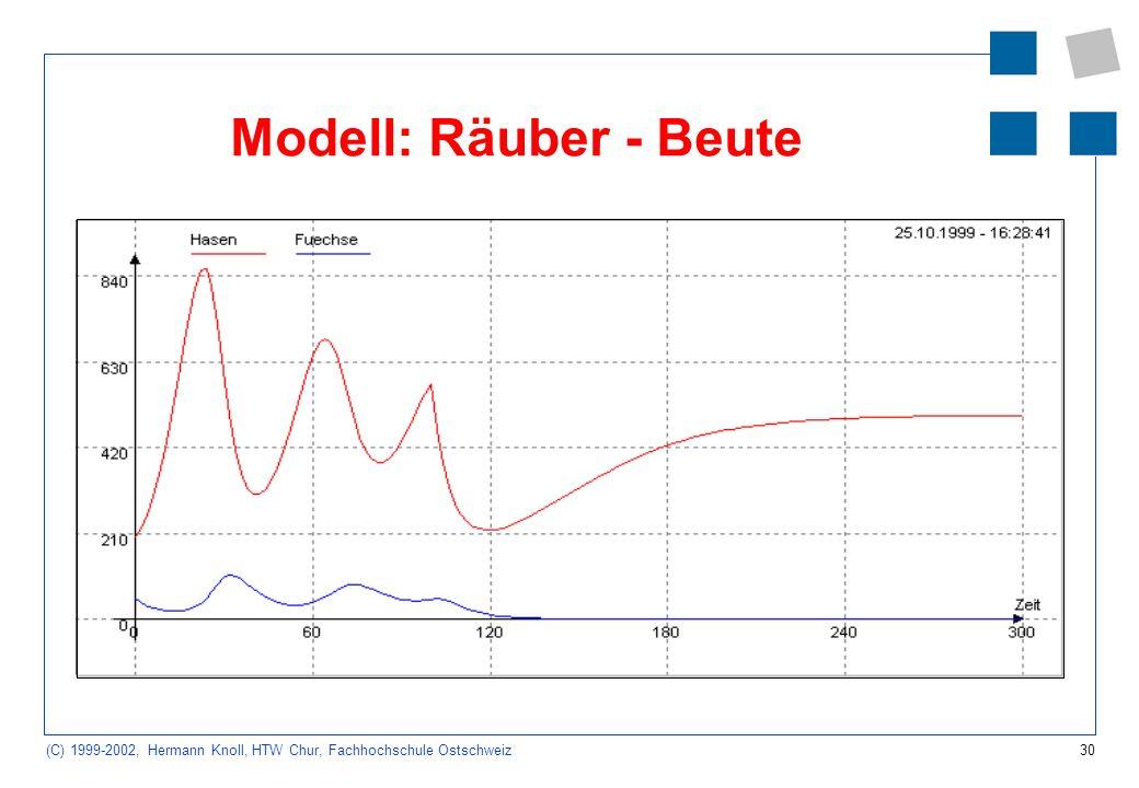 Modell: Räuber - Beute 12