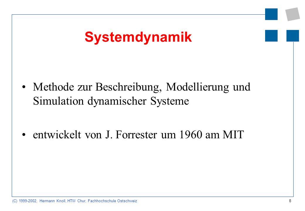 Systemdynamik Methode zur Beschreibung, Modellierung und Simulation dynamischer Systeme. entwickelt von J. Forrester um 1960 am MIT.