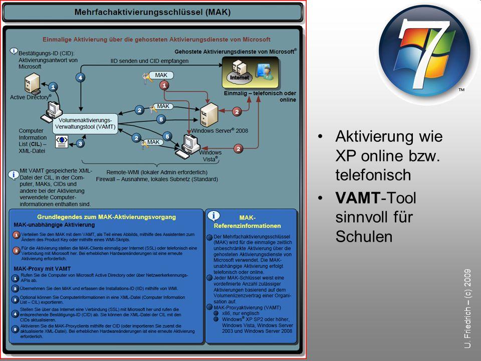 Aktivierung wie XP online bzw. telefonisch