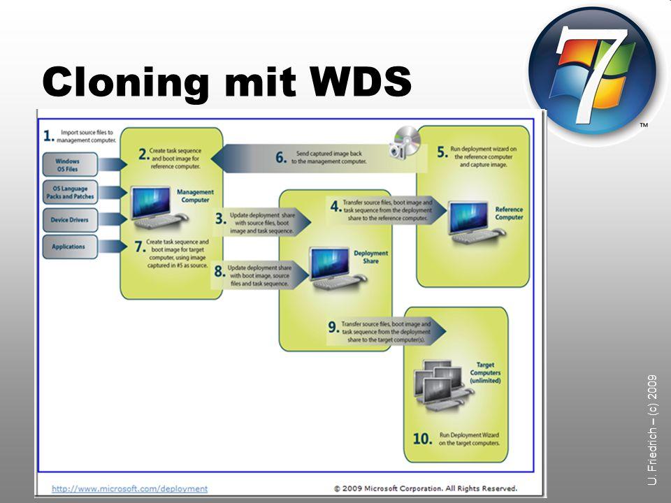 Cloning mit WDS