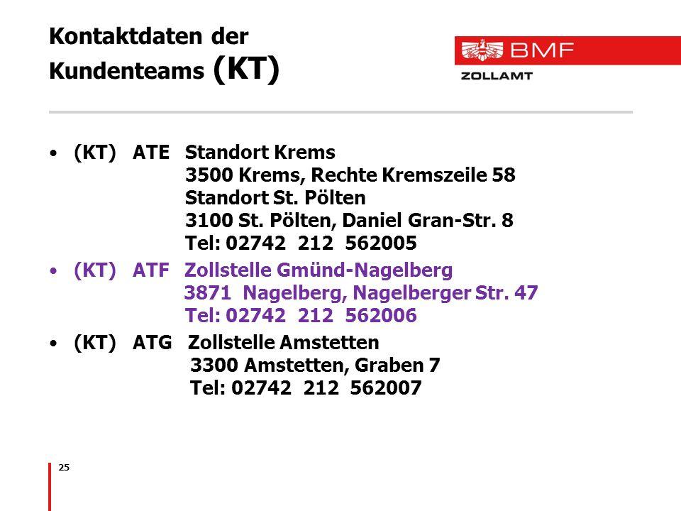 Kontaktdaten der Kundenteams (KT)