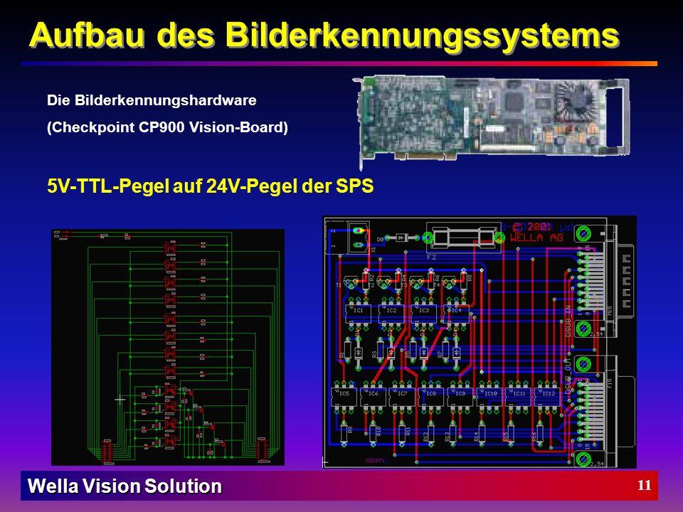 Aufbau des Bilderkennungssystems