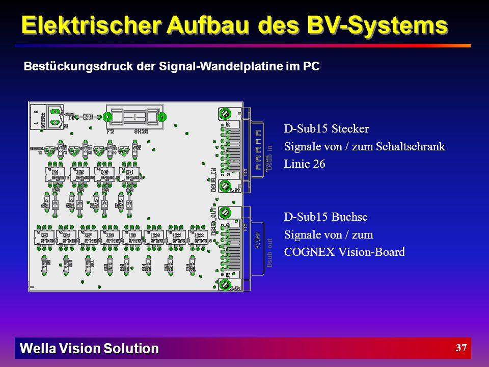 Elektrischer Aufbau des BV-Systems