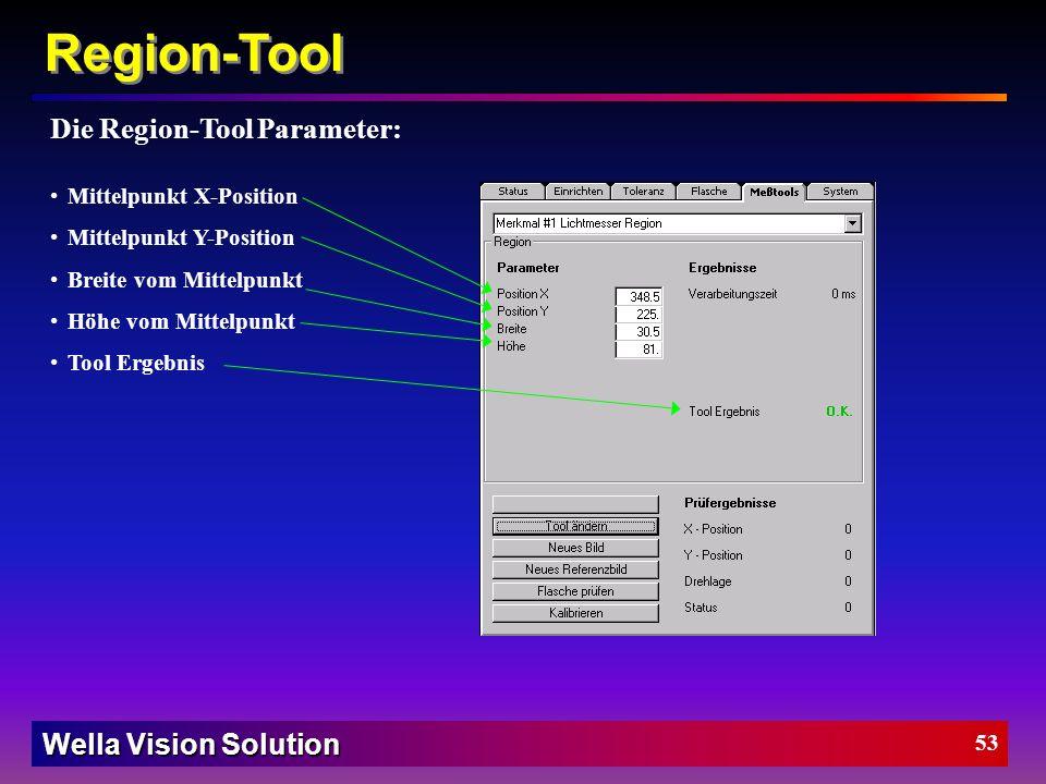 Region-Tool Die Region-Tool Parameter: Mittelpunkt X-Position