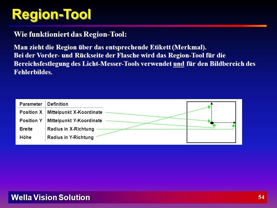 Region-Tool Wie funktioniert das Region-Tool: