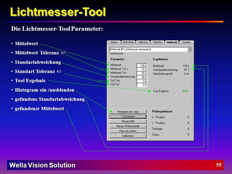 Lichtmesser-Tool Die Lichtmesser-Tool Parameter: Mittelwert