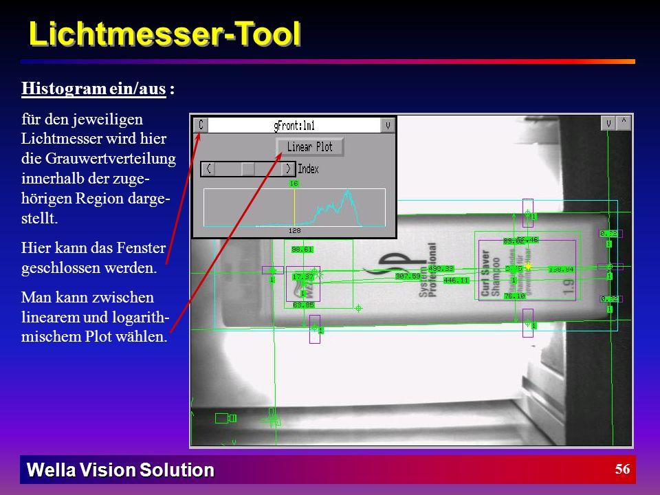 Lichtmesser-Tool Histogram ein/aus :