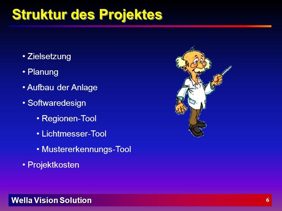 Struktur des Projektes