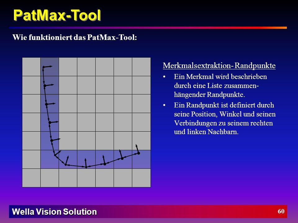 PatMax-Tool Wie funktioniert das PatMax-Tool:
