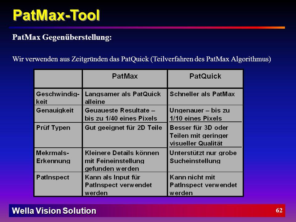 PatMax-Tool PatMax Gegenüberstellung: