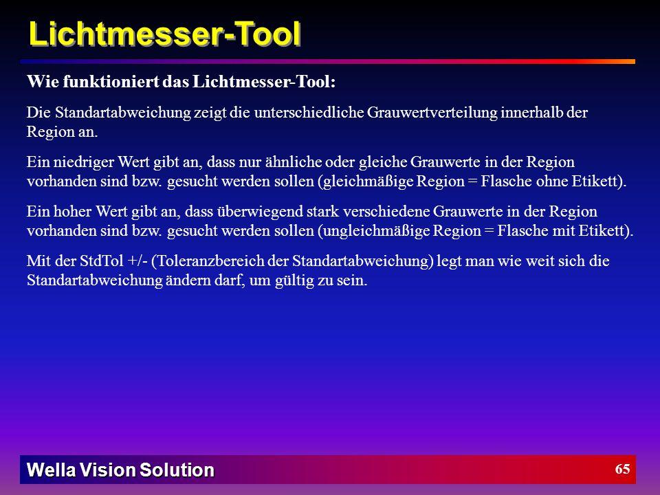 Lichtmesser-Tool Wie funktioniert das Lichtmesser-Tool:
