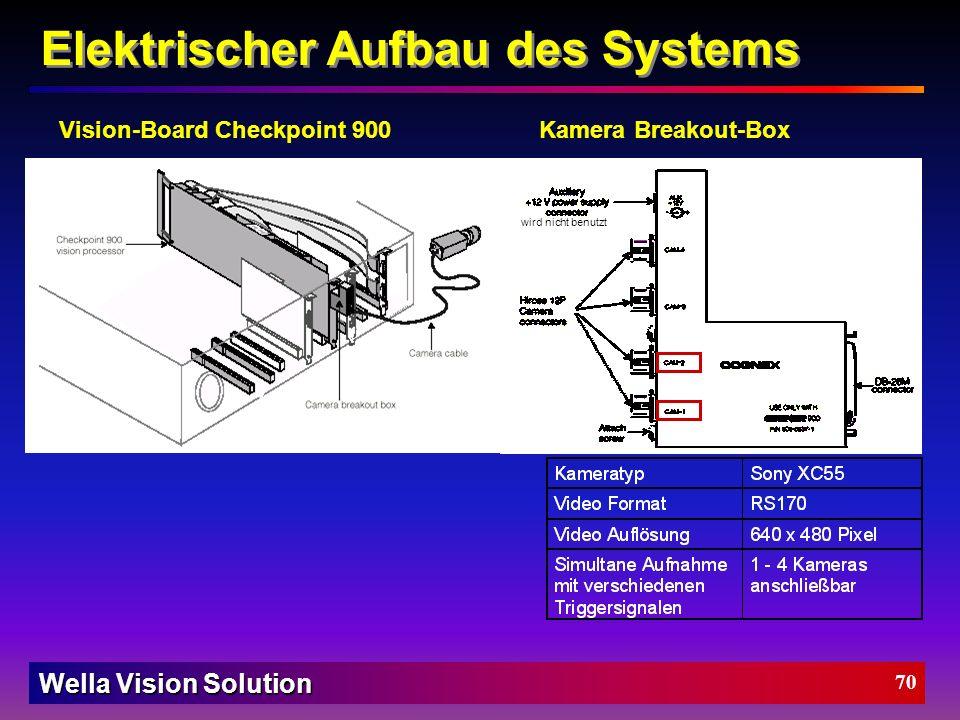 Elektrischer Aufbau des Systems