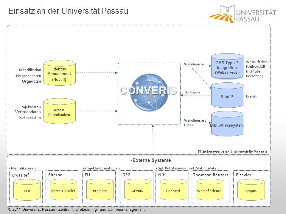 Einsatz an der Universität Passau
