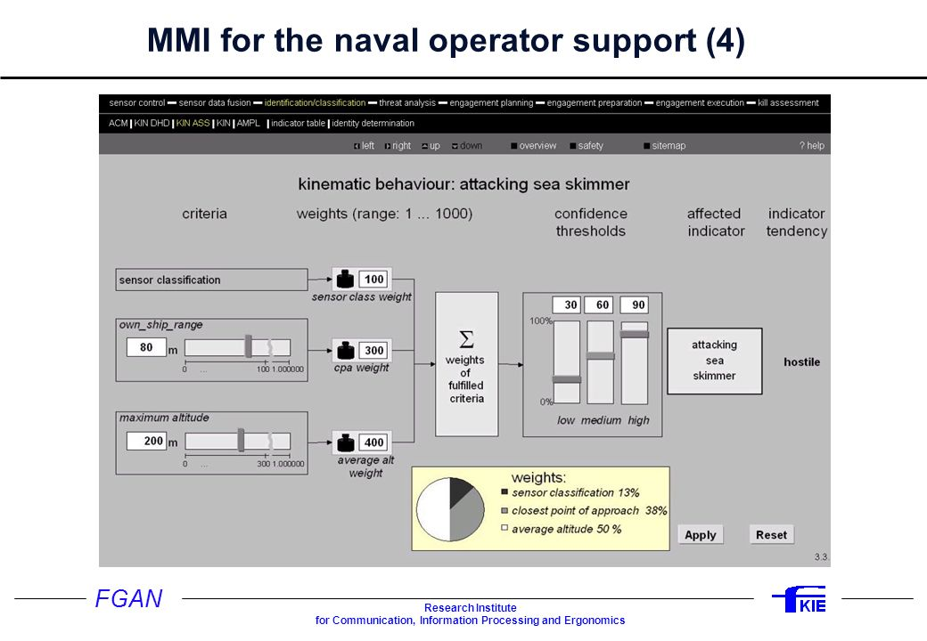 MMI for the naval operator support (4)