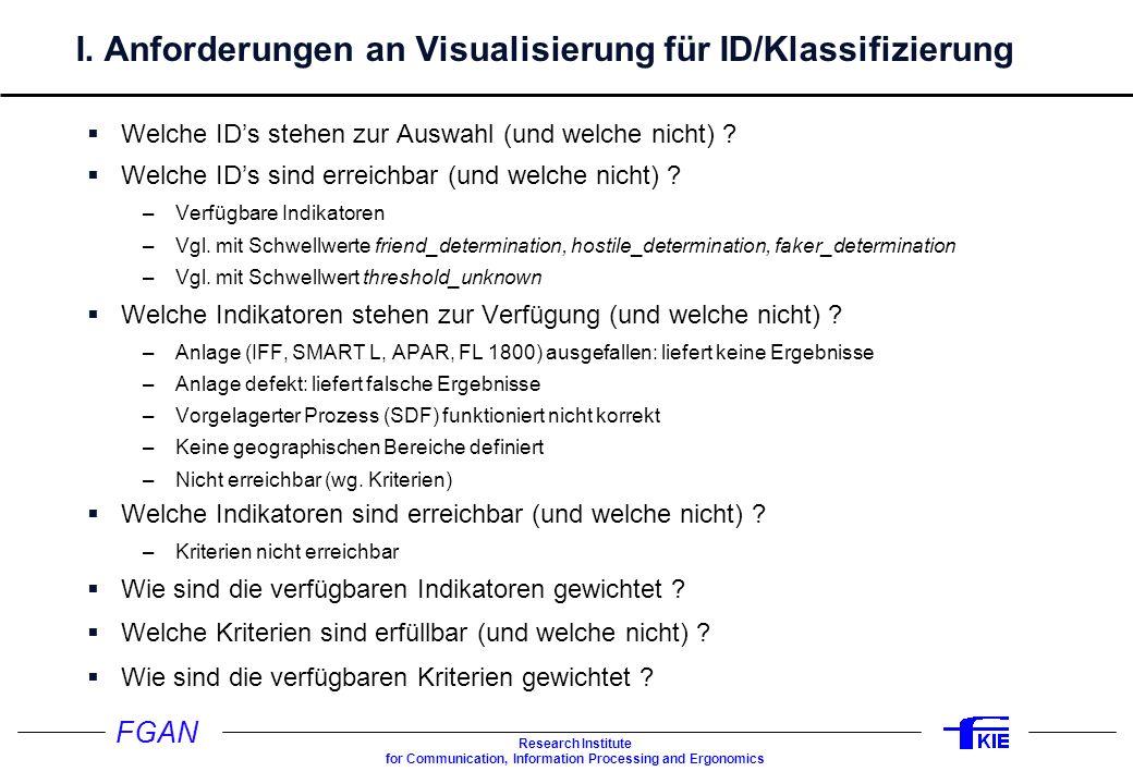 I. Anforderungen an Visualisierung für ID/Klassifizierung