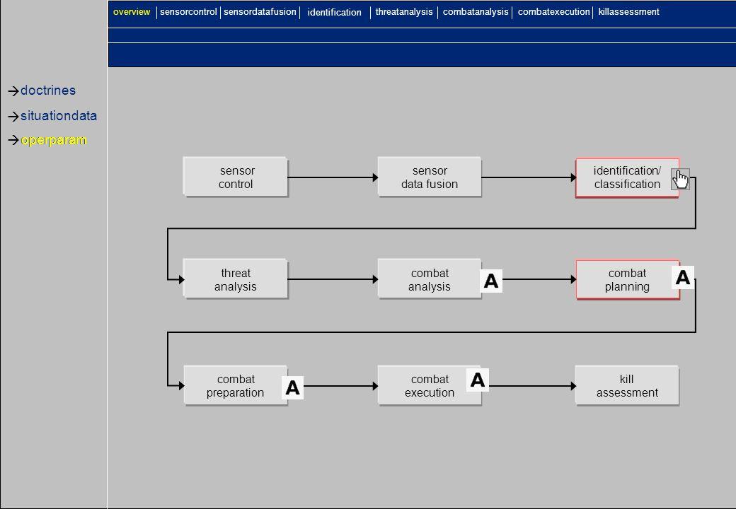 II. Screenshot 1 Web-basierte Benutzungsschnittstelle
